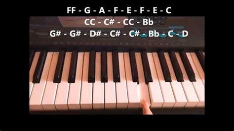tutorial guitar dahil sayo sa yo silent sanctuary piano tutorial chords chordify