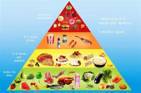 piramide de alimentos para qu 233 sirve la pir 225 mide alimenticia pir 225 mide alimenticia