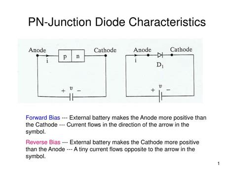 pn junction diode cannot be used as ppt pn junction diode characteristics powerpoint presentation id 2683430