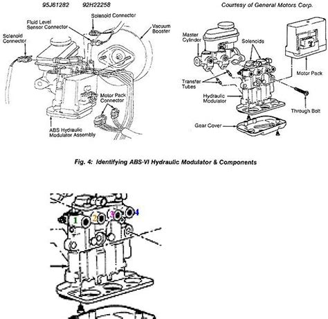 Bleeding Abs Brake System Gm Bleeding Brakes Abs 92 Regal Car Forums And Automotive Chat