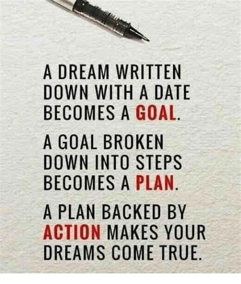planning your dreams a dream written down with a date becomes a goal a goal