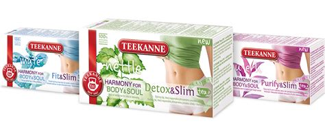 I Figure Detox by Teekanne Detox Plan In 3 Weeks To Your Figure