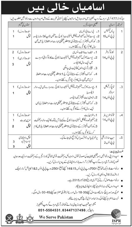 ispr pakistan jobs 2015 pak army latest for security supervisor new ispr jobs in 477 army survey group engineers new