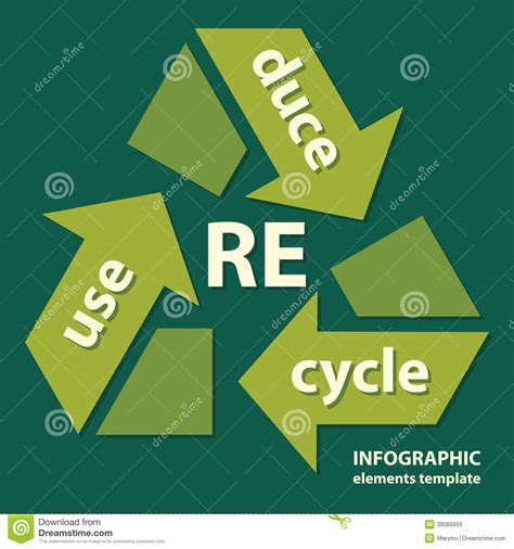 Recycle With Style by Poster Recycle Buscar Con Recycled