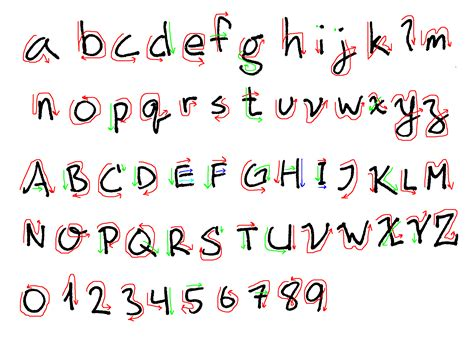 board use what is a good handwriting font for