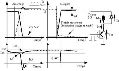 transistor igbt principe fonctionnement transistor igbt cours 28 images circuit de commande de relais de transistor genie