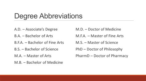 abbreviations for degrees