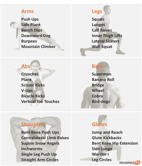 category arms movemefit