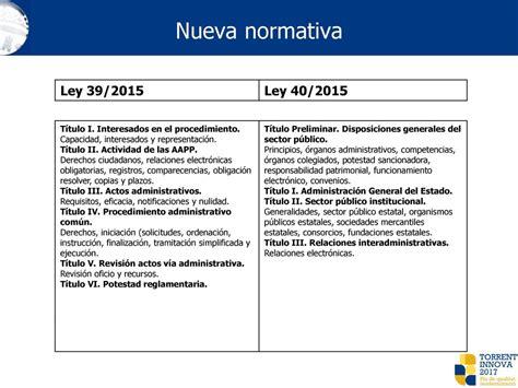nueva reglamentacin de la ley de registro pblico de leyes 39 y 40 2015 y su incidencia en oficinas informaci 243 n