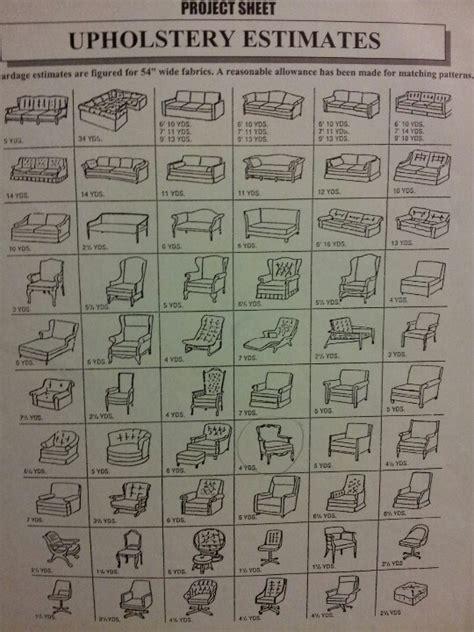 Yardage Estimator For Upholstery by Upholstery Yardage Estimates Make It