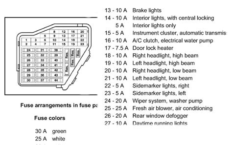 2002 vw beetle fuses wiring diagram with description