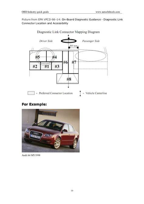 Audi Obd by Audi Obd Ii Trouble Codes Autos Post
