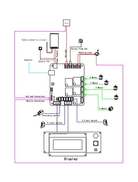reprap prusa i3 wiring diagram wiring diagrams wiring