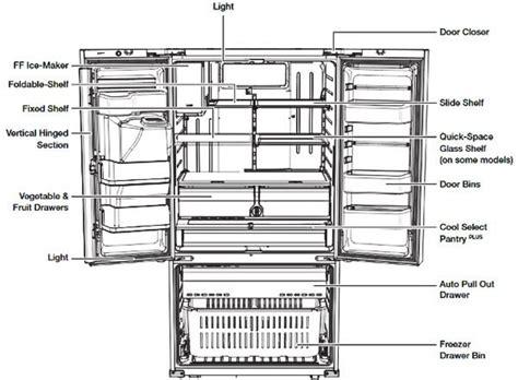 refrigerator fan not working rf267abrs refrigerator schematic diagrams wiring