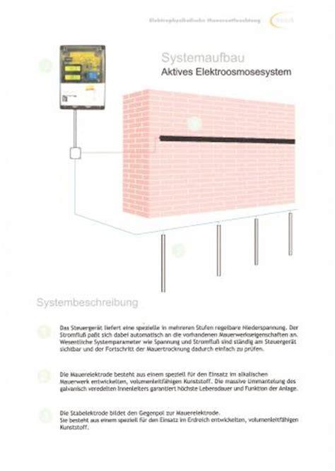 Feuchtigkeit In Den Wänden by Feuchtigkeit Nasse W 195 164 Nde Salze Schimmel Und Nutzlose