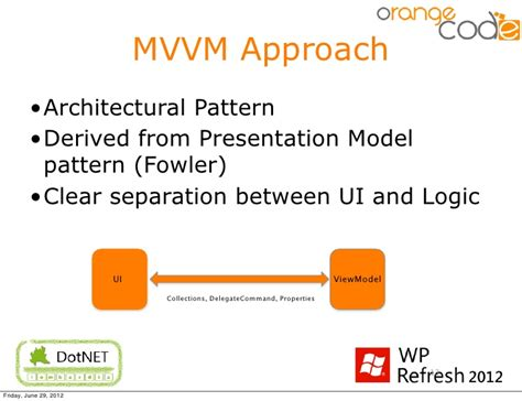 mvvm pattern unit testing getting started with windows phone 7 and unit test