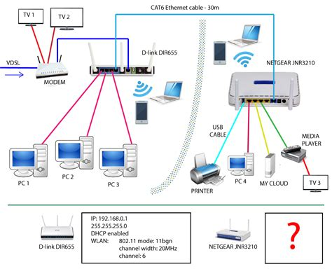Set 2in1 solved two routers on one network netgear setup netgear communities