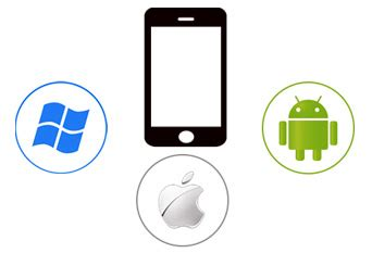 mobile phone application development android mobile application development companies in delhi