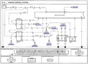 2000 kia sportage power window wiring diagram 2000 free engine image for user manual