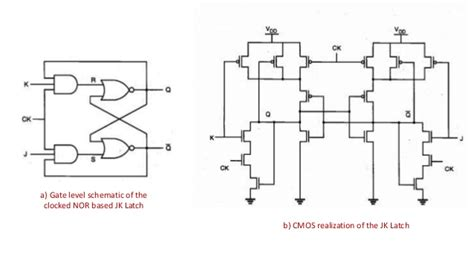 latch up in cmos integrated circuits 28 images d level sensitive latch in cmos ic youspice