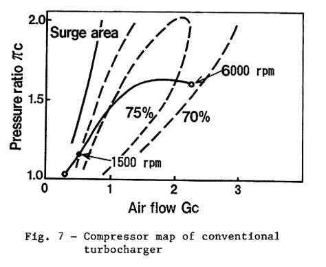 28 supra horn wiring diagram 188 166 216 143