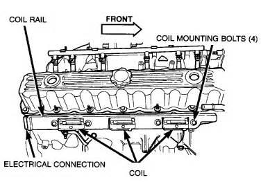2001 jeep sport the spark plugs