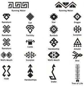 philippine ethnic tattoo designs tribal designs and meanings ideas pictures