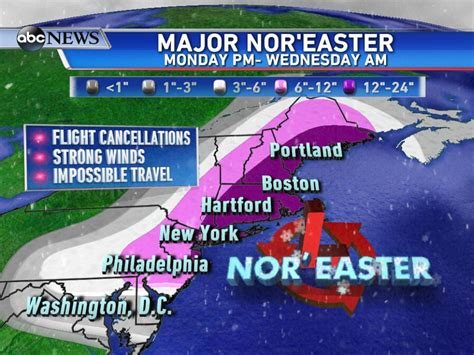 what is a nor easter in weather major nor easter 50 million in blizzard s path