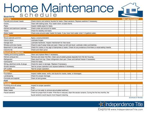 preventive maintenance checklist based equipment check point