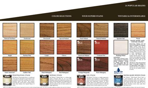 masters stain products days paints design benjamin paint store saskatoon