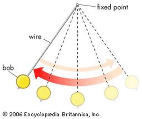pendulum swing meaning pendulum device britannica com