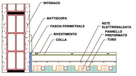 stratigrafia riscaldamento a pavimento sistema preformato