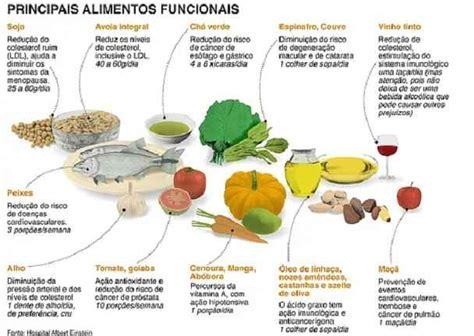 alimentos hipertensos dieta para hipertensos dicas
