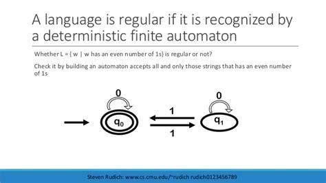 tutorialspoint regular expression regular language and regular expression