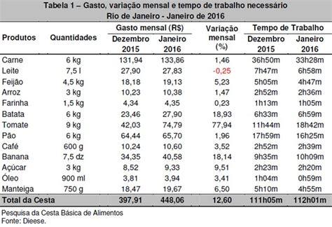salrio vigilante mg 2016 calculo salario vigilante en 2016 calam 233 o csi f