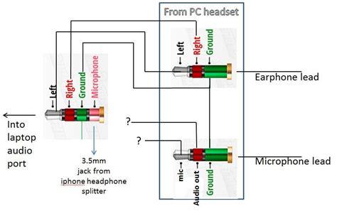 audio jack wiring diagram audio diagram iphone headphones