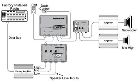 car audio wiring diagrams audiocontrol free