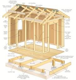 plan de construction chalet de jardin