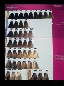 matrix so color chart matrix socolor farba 90 ml fantoma nails