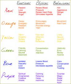 what colors mean what does your color choice say about you