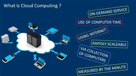 what is the cloud innovative tech pros delivering the future