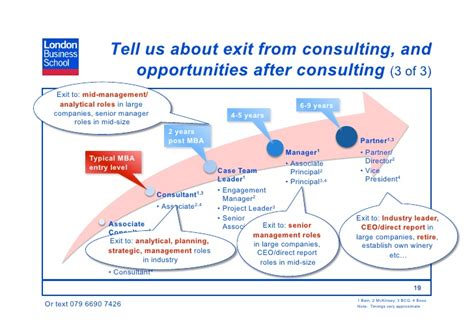 Post Mba Consulting by 2010 Intro To Consulting Mba