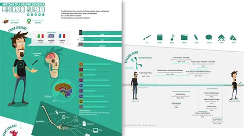 kumpulan design cv kumpulan promosi diri yang kreatif infographic style