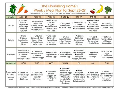 meal plan monday september 16 29 the nourishing home