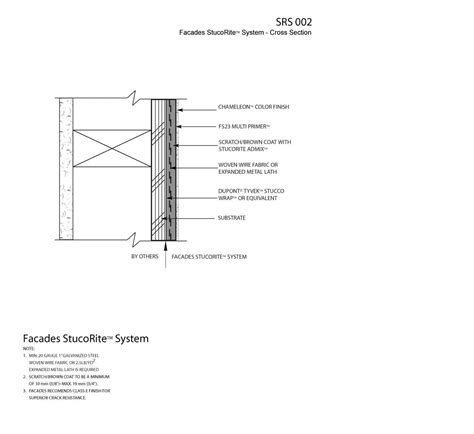 stucco wall section stucco exterior wall systems one and two coat details and
