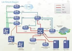 Online Floor Plan Drawing architecture de r 233 seau