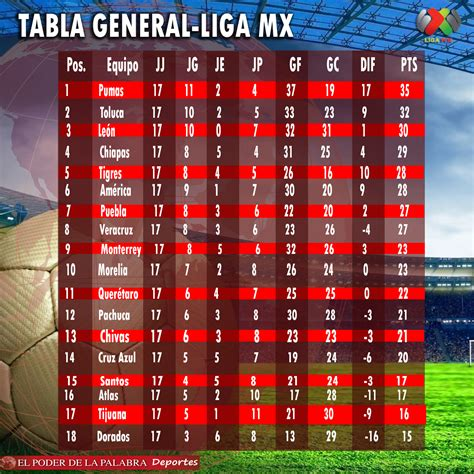 Calendario Liguilla Mx 2015 Tabla Mx 2016 Calendar Template 2016