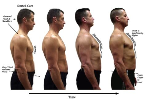 correct posture a few tips to avoid time wasters