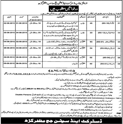 ogdcl test pattern nts 2015 jobs in district and session judge office khanewal nts