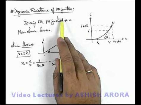 pn junction diode static and dynamic resistance 9 physics pn junction sem diodes dynamic resistance of pn junction by ashish arora